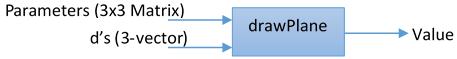 iodP3